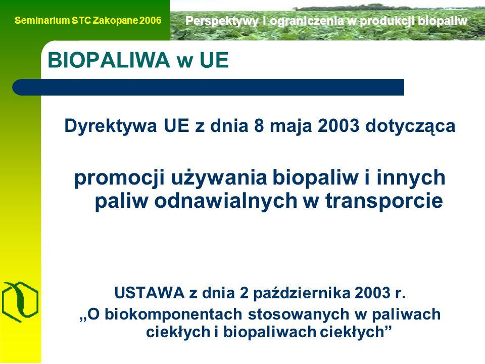 Seminarium STC Zakopane 2006 Perspektywy i ograniczenia w produkcji biopaliw BIOPALIWA w UE Dyrektywa UE z dnia 8 maja 2003 dotycząca promocji używania biopaliw i innych paliw odnawialnych w transporcie USTAWA z dnia 2 października 2003 r.