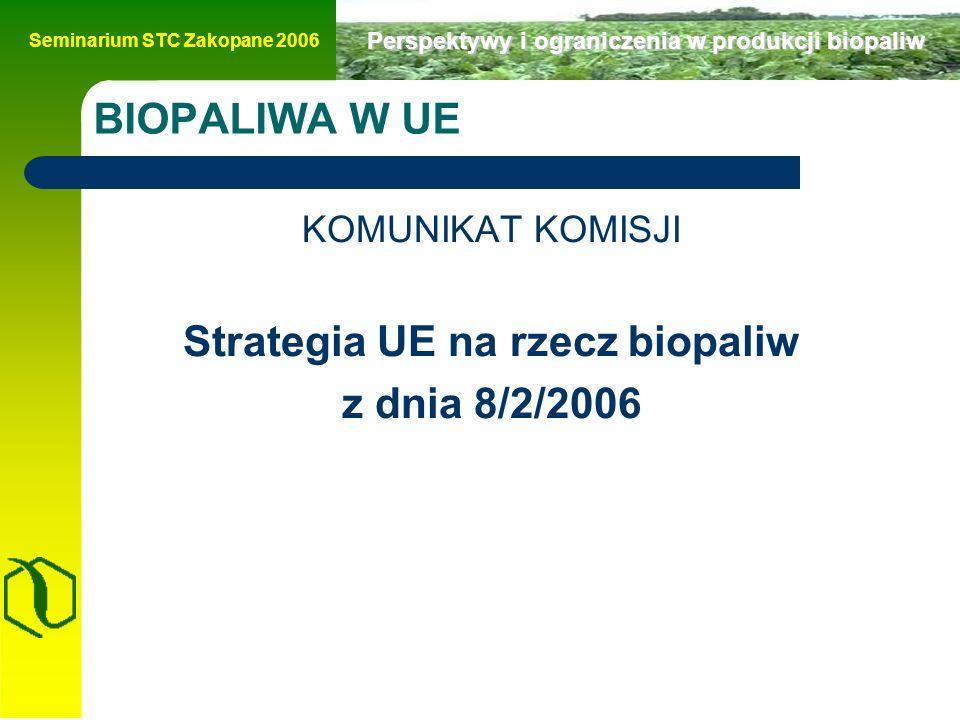 Seminarium STC Zakopane 2006 Perspektywy i ograniczenia w produkcji biopaliw BIOPALIWA W UE KOMUNIKAT KOMISJI Strategia UE na rzecz biopaliw z dnia 8/2/2006