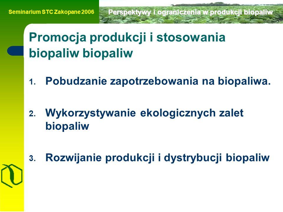 Seminarium STC Zakopane 2006 Perspektywy i ograniczenia w produkcji biopaliw Promocja produkcji i stosowania biopaliw biopaliw 1.