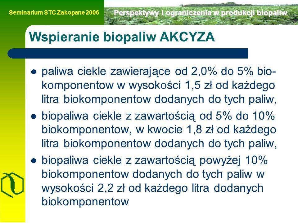 Seminarium STC Zakopane 2006 Perspektywy i ograniczenia w produkcji biopaliw Wspieranie biopaliw AKCYZA paliwa ciekle zawierające od 2,0% do 5% bio- komponentow w wysokości 1,5 zł od każdego litra biokomponentow dodanych do tych paliw, biopaliwa ciekle z zawartością od 5% do 10% biokomponentow, w kwocie 1,8 zł od każdego litra biokomponentow dodanych do tych paliw, biopaliwa ciekle z zawartością powyżej 10% biokomponentow dodanych do tych paliw w wysokości 2,2 zł od każdego litra dodanych biokomponentow