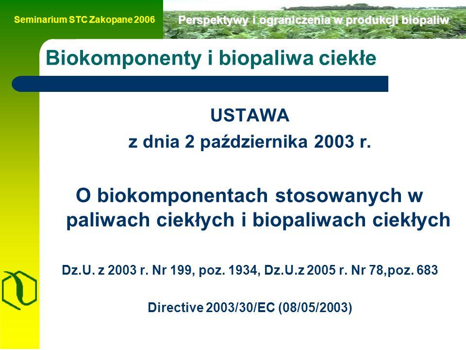 Seminarium STC Zakopane 2006 Perspektywy i ograniczenia w produkcji biopaliw Biokomponenty i biopaliwa ciekłe USTAWA z dnia 2 października 2003 r.