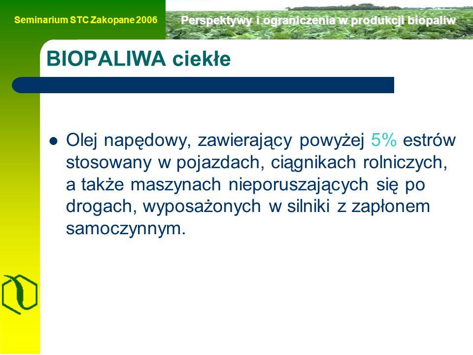 Seminarium STC Zakopane 2006 Perspektywy i ograniczenia w produkcji biopaliw Koszty produkcji bioetanolu surowieckrajkoszt € cent /litr ziarno zbóżEU15 43,92 kukurydzaUS 22,91 trzcina cukrowaBrazylia 18,50 trzcina cukrowa (UK)Brazylia 64,18 burak cukrowyEU15 49,98 wartość energetyczna bioetanolu 26,7 GJ/t, Gęstość bioetanolu 0,789 kg/l