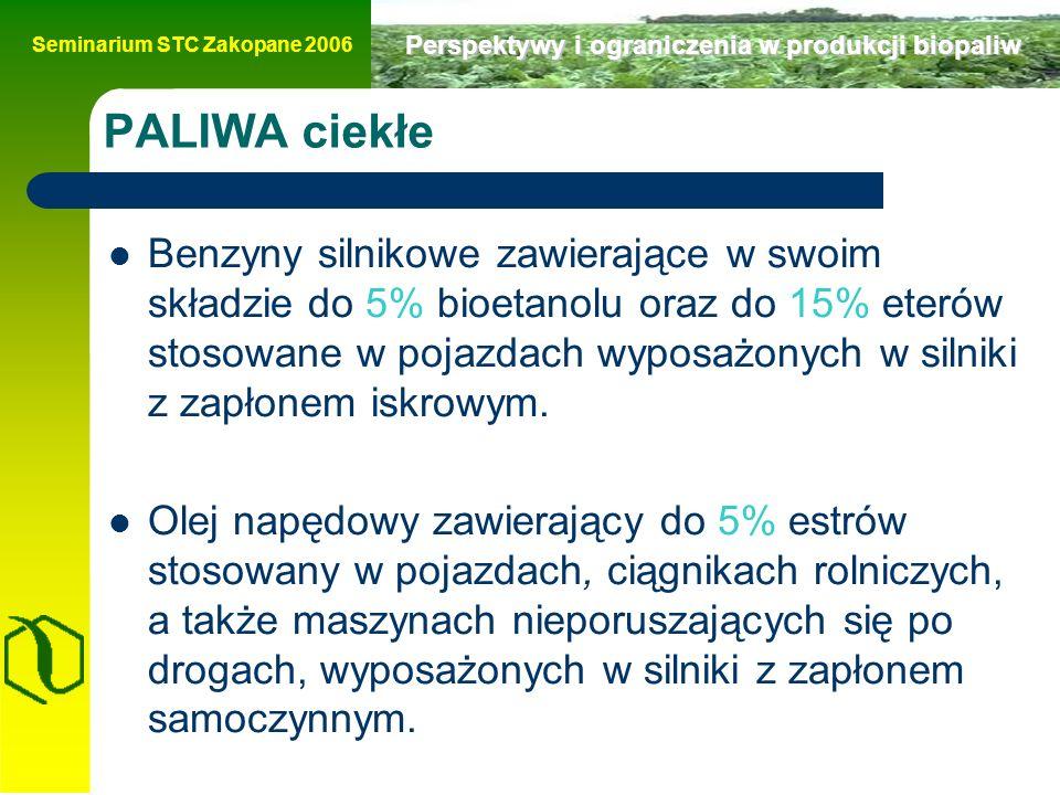 Seminarium STC Zakopane 2006 Perspektywy i ograniczenia w produkcji biopaliw Zielona Księga Pierwotny cel to 18 mln ton biopaliw płynnych czyli 5% energii w transporcie pochodzącej z biopaliw do 2010r.