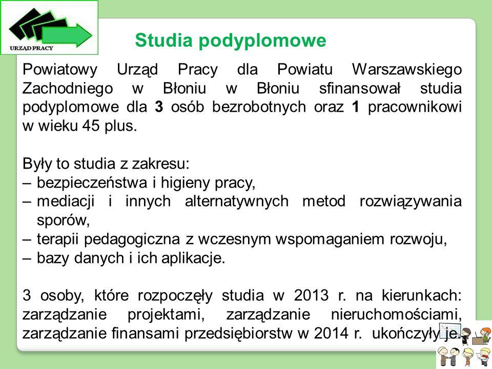 Powiatowy Urząd Pracy dla Powiatu Warszawskiego Zachodniego w Błoniu w Błoniu sfinansował studia podyplomowe dla 3 osób bezrobotnych oraz 1 pracownikowi w wieku 45 plus.