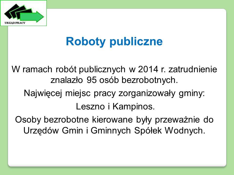 Roboty publiczne W ramach robót publicznych w 2014 r.