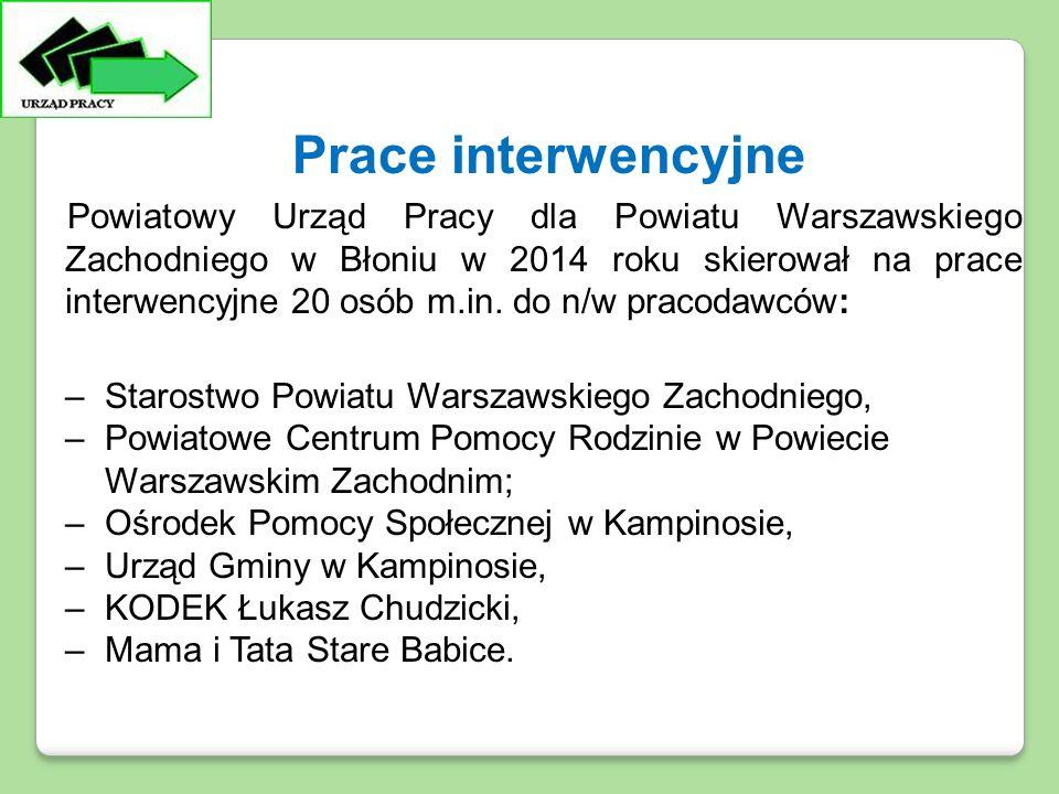 Powiatowy Urząd Pracy dla Powiatu Warszawskiego Zachodniego w Błoniu w 2014 roku skierował na prace interwencyjne 20 osób m.in.
