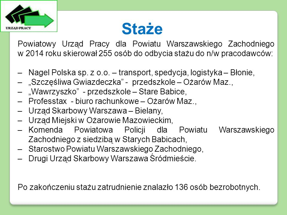 Powiatowy Urząd Pracy dla Powiatu Warszawskiego Zachodniego w 2014 roku skierował 255 osób do odbycia stażu do n/w pracodawców: –Nagel Polska sp.