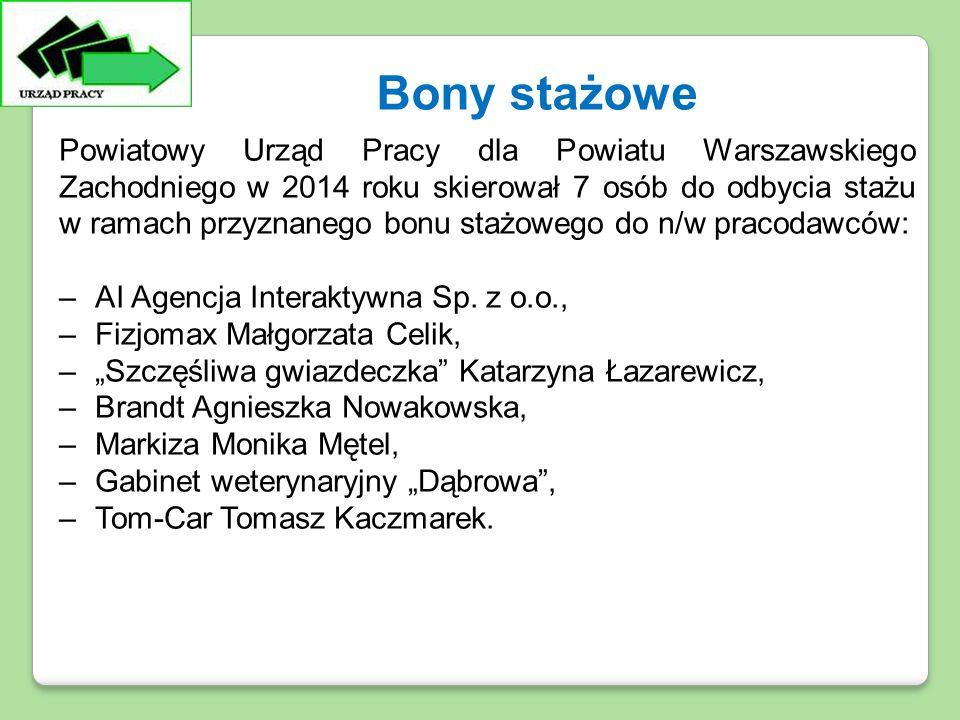 Powiatowy Urząd Pracy dla Powiatu Warszawskiego Zachodniego w 2014 roku skierował 7 osób do odbycia stażu w ramach przyznanego bonu stażowego do n/w pracodawców: –AI Agencja Interaktywna Sp.