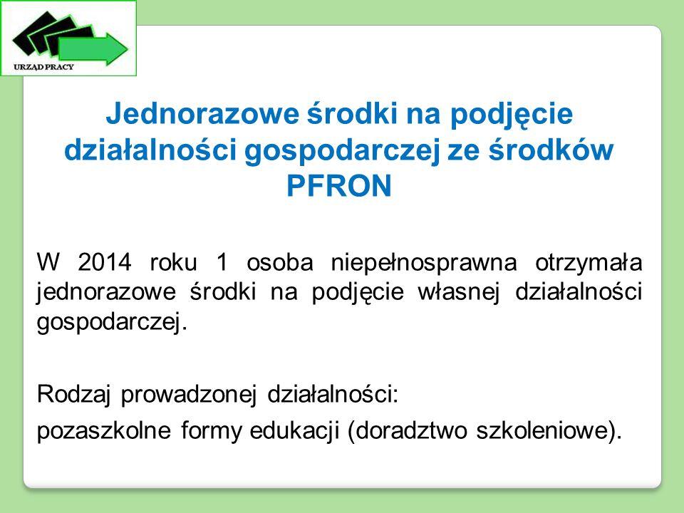 Jednorazowe środki na podjęcie działalności gospodarczej ze środków PFRON W 2014 roku 1 osoba niepełnosprawna otrzymała jednorazowe środki na podjęcie własnej działalności gospodarczej.
