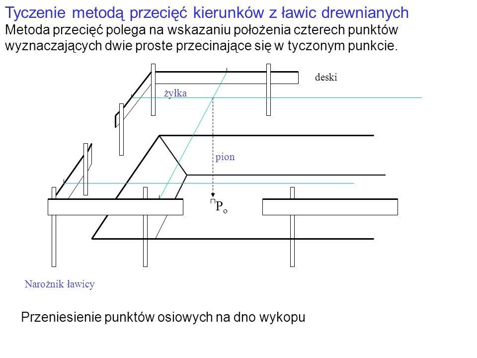 Przeniesienie punktów osiowych na dno wykopu PoPo żyłka pion deski Tyczenie metodą przecięć kierunków z ławic drewnianych Metoda przecięć polega na wskazaniu położenia czterech punktów wyznaczających dwie proste przecinające się w tyczonym punkcie.