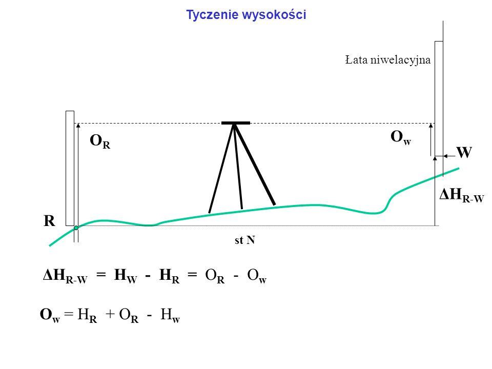 Tyczenie wysokości R W OROR st N OwOw Łata niwelacyjna ΔH R-W = H W - H R = O R - O w O w = H R + O R - H w ΔH R-W