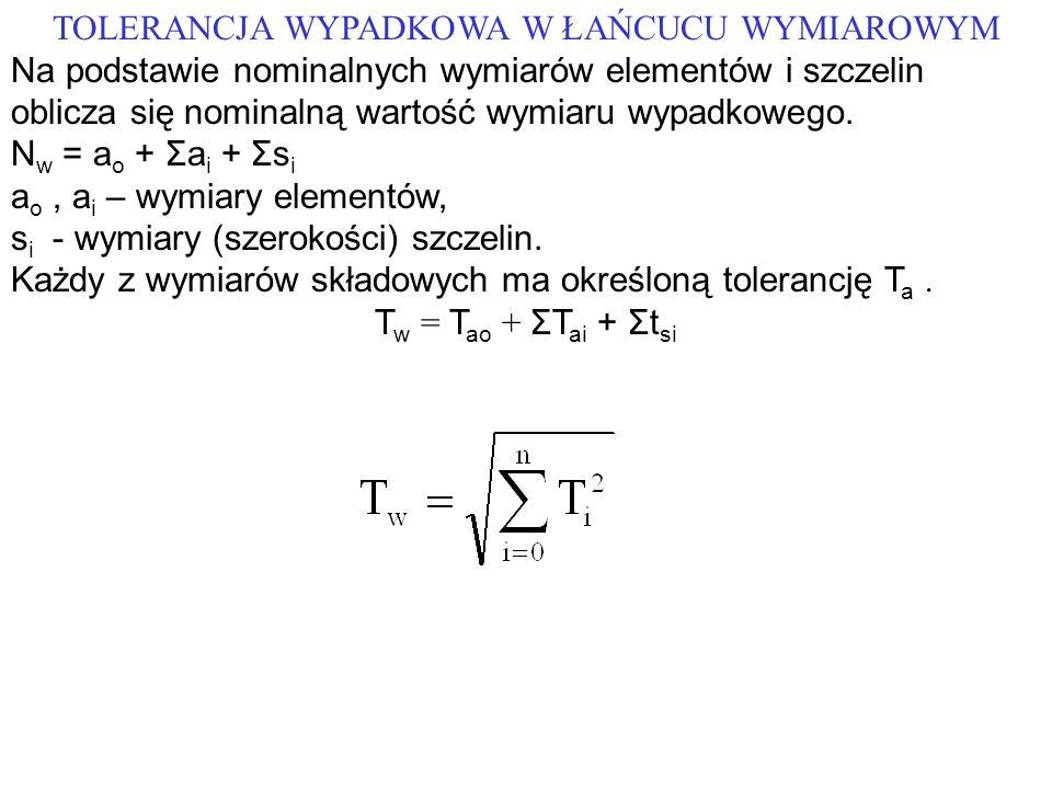 TOLERANCJA WYPADKOWA W ŁAŃCUCU WYMIAROWYM Na podstawie nominalnych wymiarów elementów i szczelin oblicza się nominalną wartość wymiaru wypadkowego.