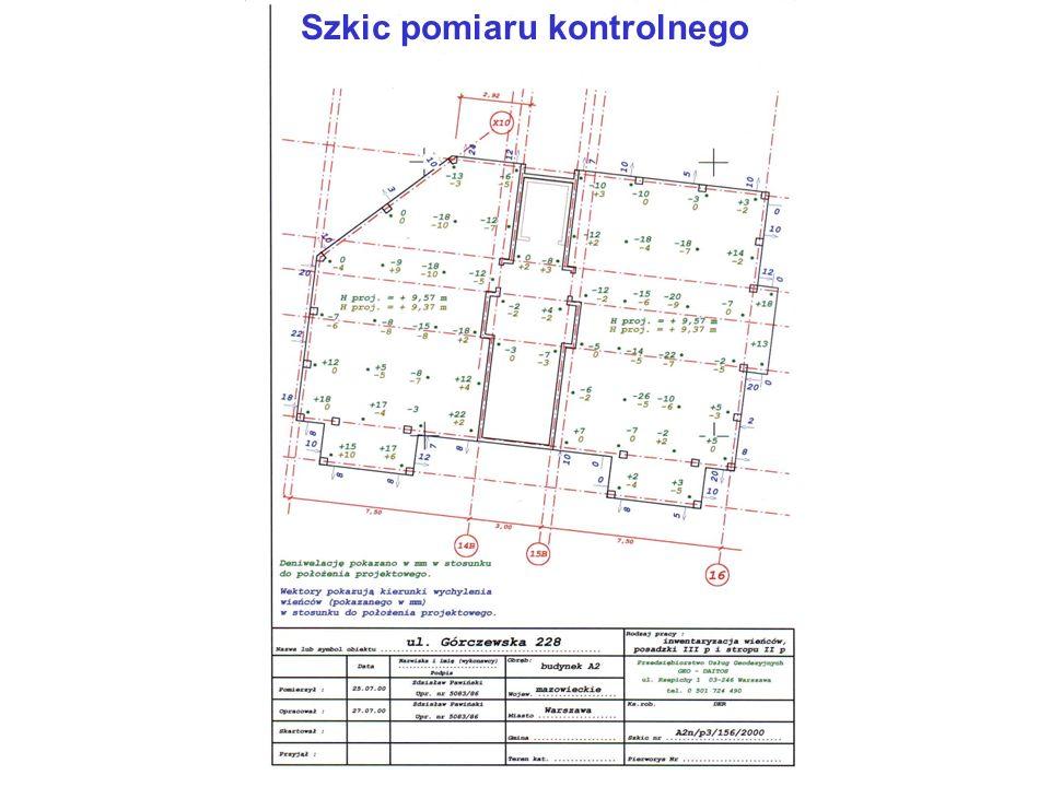 TYCZENIE TRAS Technologia prac geodezyjnych podczas budowy: Analiza projektu (sprawdzenie danych wysokościowych, sprawdzenie miar w dokumentacji projektowej).