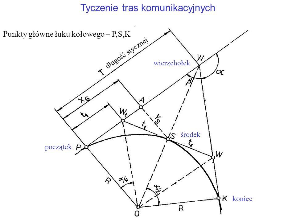 Tyczenie tras komunikacyjnych początek koniec środek wierzchołek długość stycznej Punkty główne łuku kołowego – P,S,K
