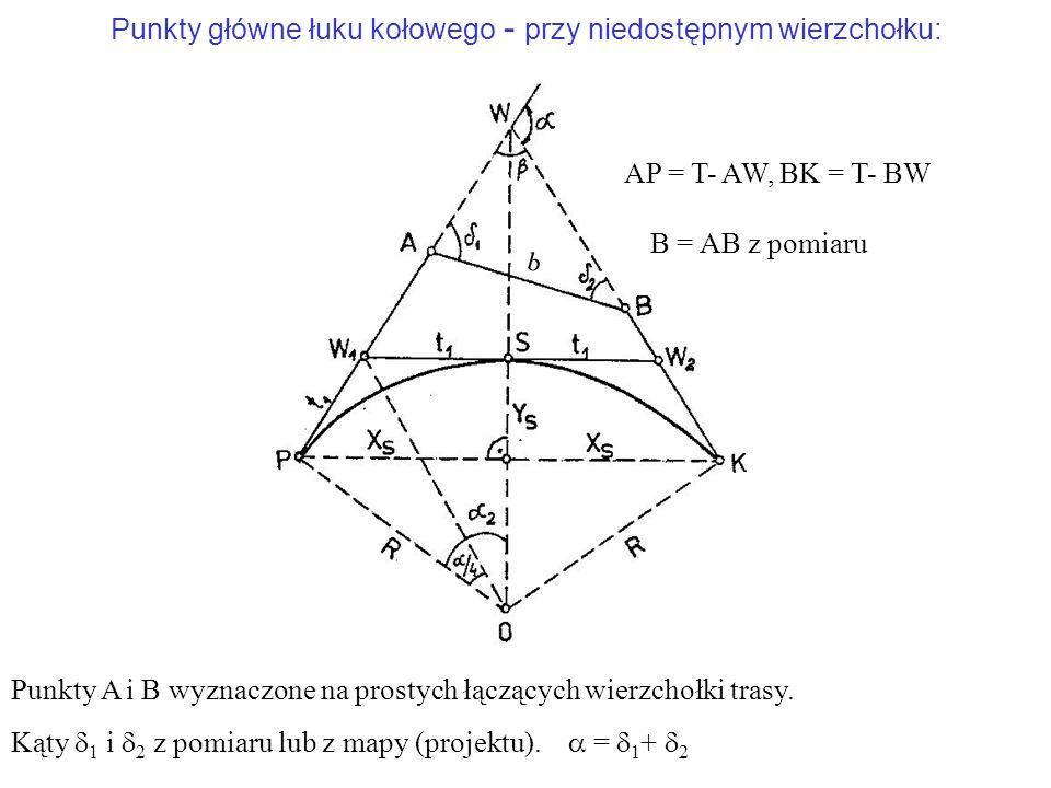 Punkty główne łuku kołowego - przy niedostępnym wierzchołku: Punkty A i B wyznaczone na prostych łączących wierzchołki trasy.
