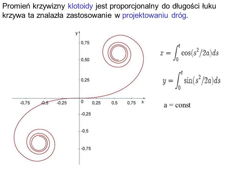 Promień krzywizny klotoidy jest proporcjonalny do długości łuku krzywa ta znalazła zastosowanie w projektowaniu dróg.