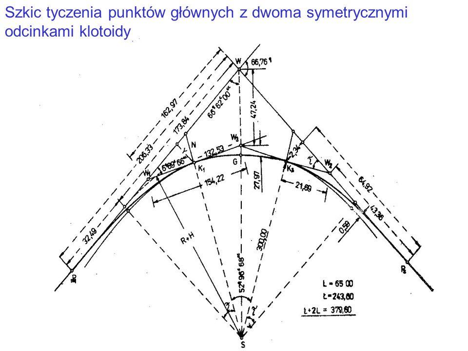Szkic tyczenia punktów głównych z dwoma symetrycznymi odcinkami klotoidy