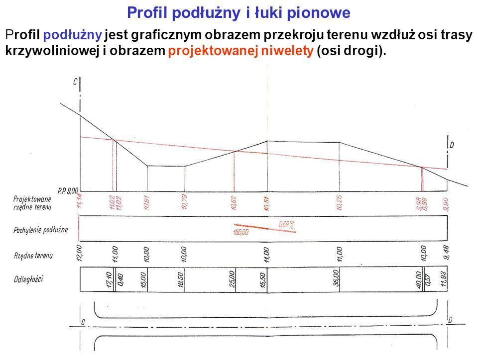Profil podłużny i łuki pionowe Profil podłużny jest graficznym obrazem przekroju terenu wzdłuż osi trasy krzywoliniowej i obrazem projektowanej niwelety (osi drogi).