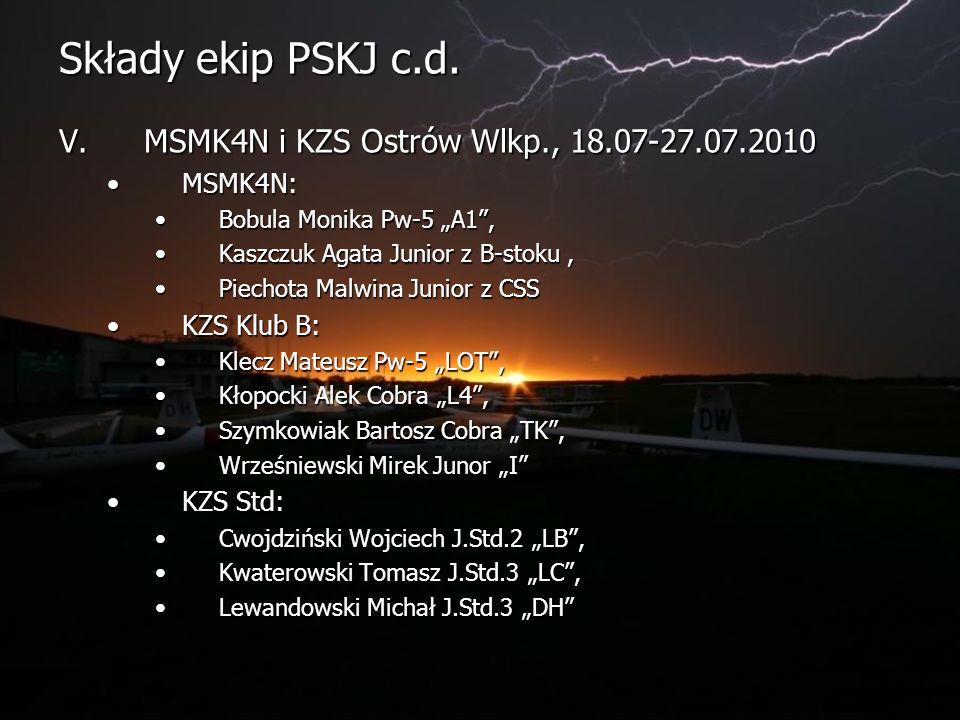 Składy ekip PSKJ c.d.
