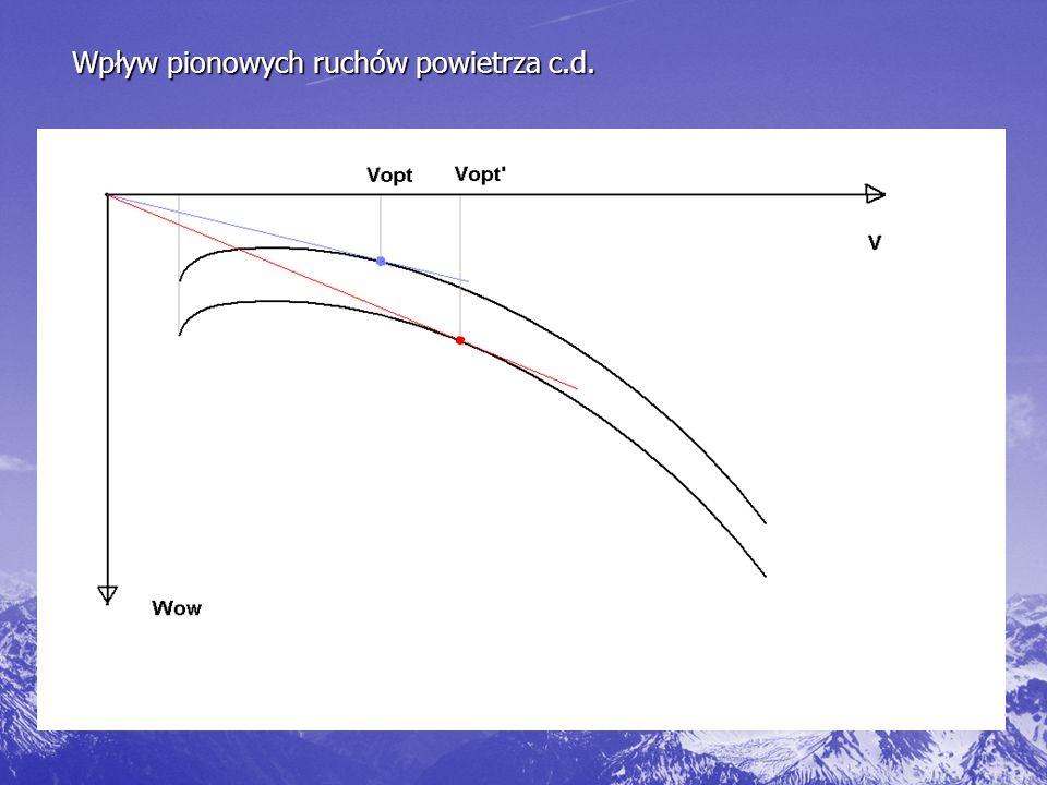 Wpływ pionowych ruchów powietrza c.d.