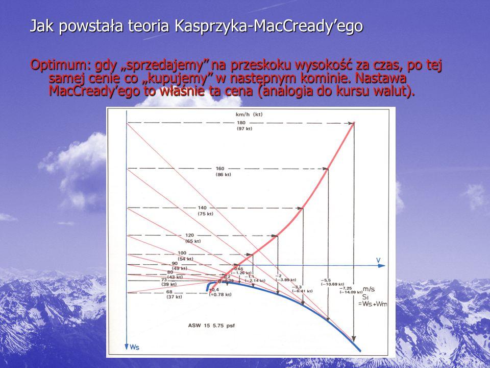 """Jak powstała teoria Kasprzyka-MacCready'ego Optimum: gdy """"sprzedajemy na przeskoku wysokość za czas, po tej samej cenie co """"kupujemy w następnym kominie."""