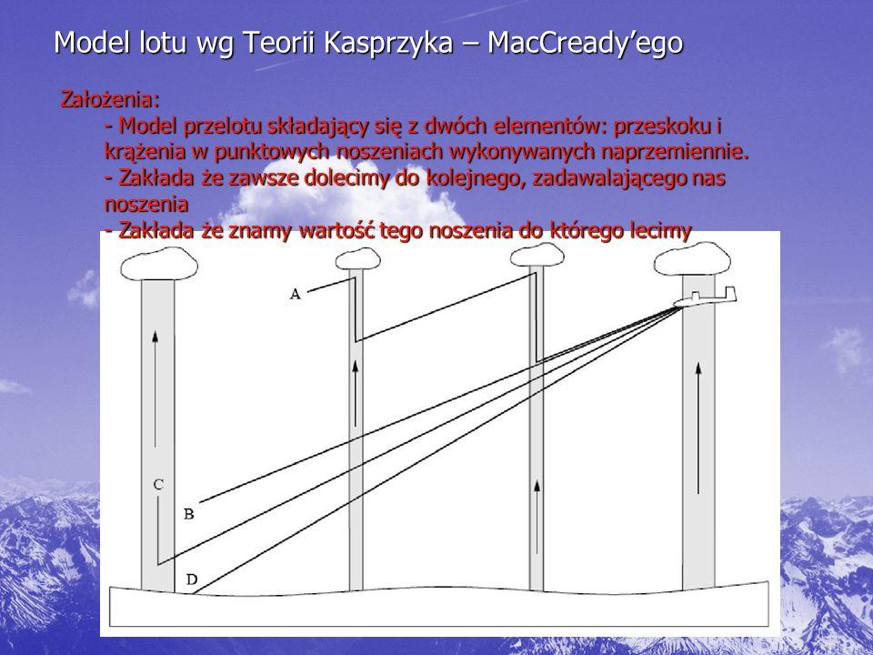 Model lotu wg Teorii Kasprzyka – MacCready'ego Założenia: - Model przelotu składający się z dwóch elementów: przeskoku i krążenia w punktowych noszeniach wykonywanych naprzemiennie.