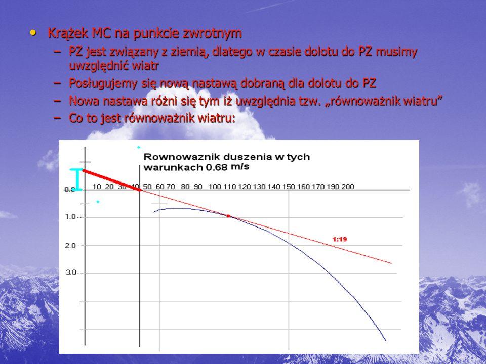 Krążek MC na punkcie zwrotnym Krążek MC na punkcie zwrotnym –PZ jest związany z ziemią, dlatego w czasie dolotu do PZ musimy uwzględnić wiatr –Posługujemy się nową nastawą dobraną dla dolotu do PZ –Nowa nastawa różni się tym iż uwzględnia tzw.