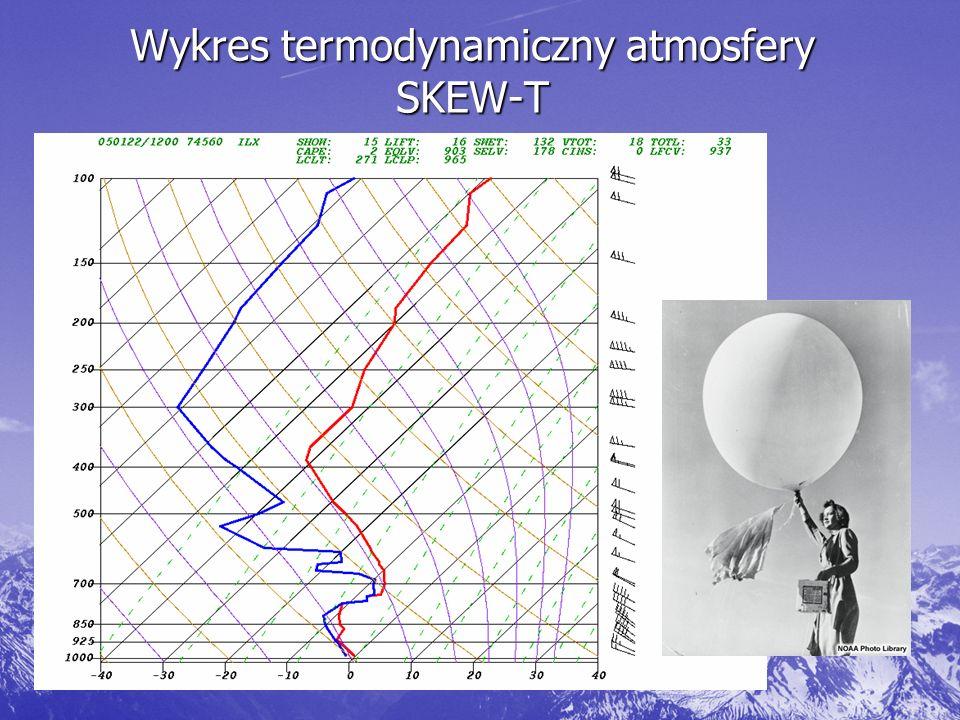 Wykres termodynamiczny atmosfery SKEW-T