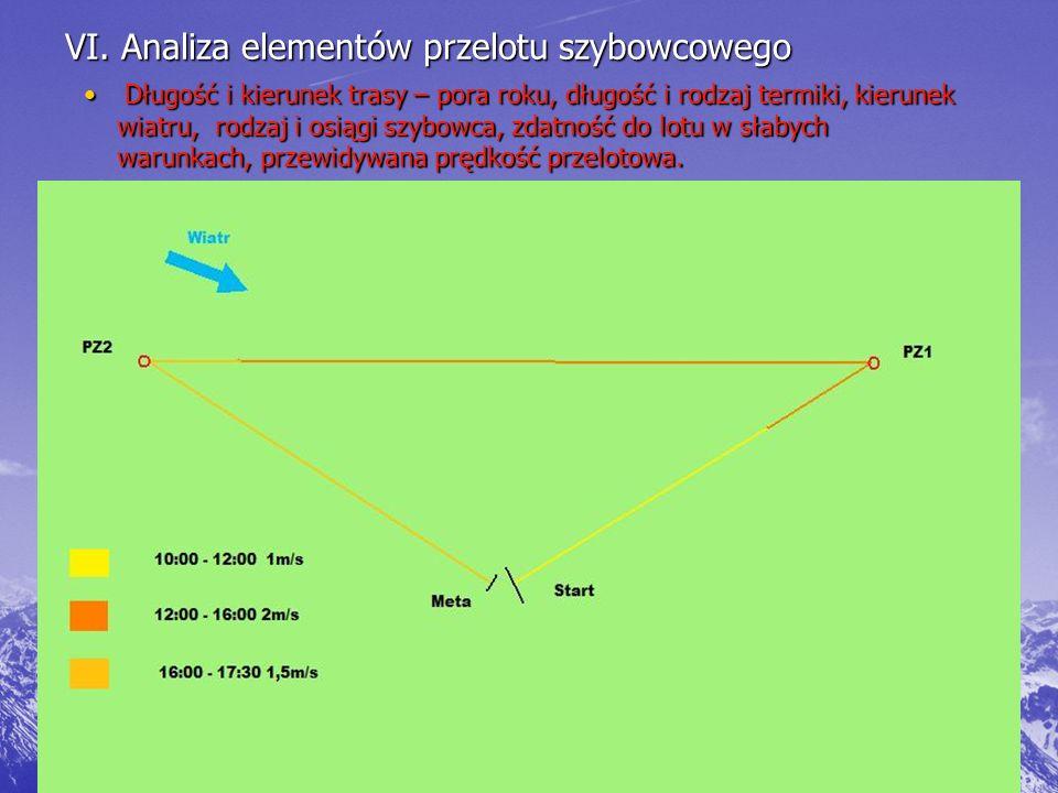 VI. Analiza elementów przelotu szybowcowego Długość i kierunek trasy – pora roku, długość i rodzaj termiki, kierunek wiatru, rodzaj i osiągi szybowca,