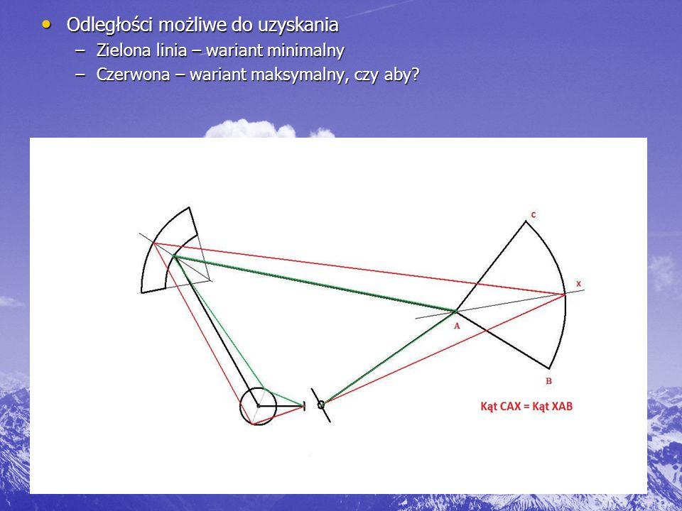 Odległości możliwe do uzyskania Odległości możliwe do uzyskania –Zielona linia – wariant minimalny –Czerwona – wariant maksymalny, czy aby