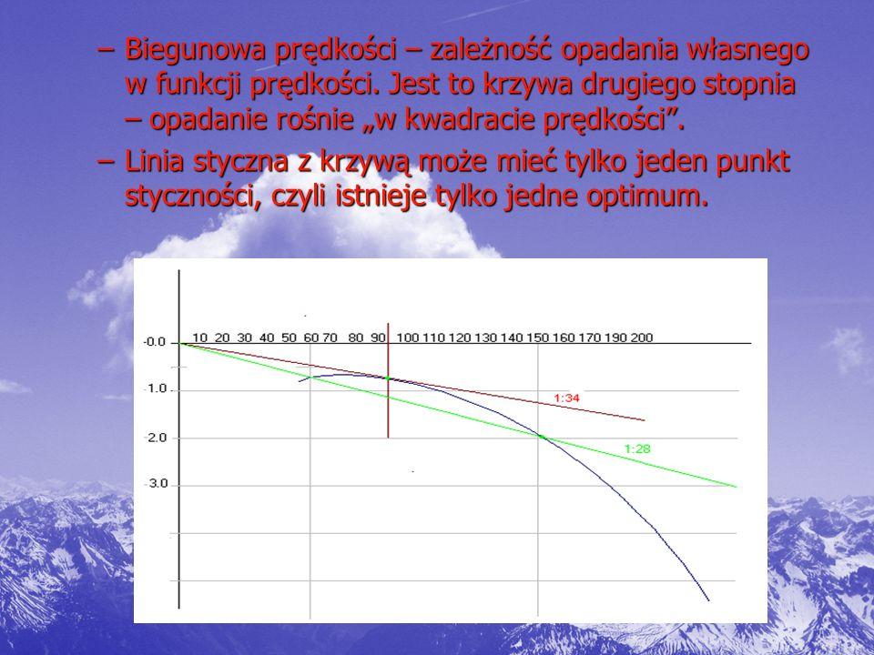 –Biegunowa prędkości – zależność opadania własnego w funkcji prędkości.