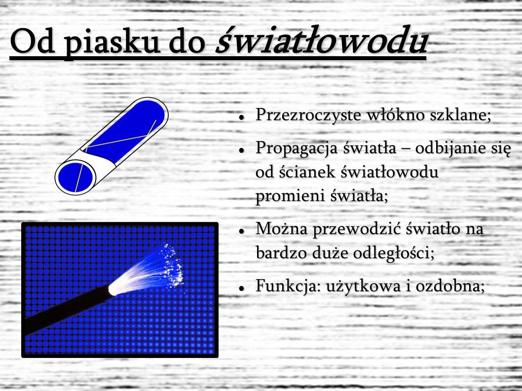 Przezroczyste włókno szklane; Przezroczyste włókno szklane; Propagacja światła – odbijanie się od ścianek światłowodu promieni światła; Propagacja światła – odbijanie się od ścianek światłowodu promieni światła; Można przewodzić światło na bardzo duże odległości; Można przewodzić światło na bardzo duże odległości; Funkcja: użytkowa i ozdobna; Funkcja: użytkowa i ozdobna; Od piasku do światłowodu
