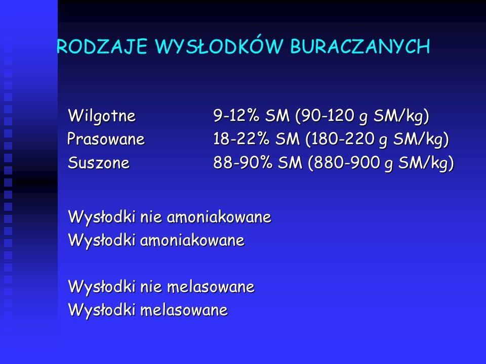 RODZAJE WYSŁODKÓW BURACZANYCH Wilgotne9-12% SM (90-120 g SM/kg) Prasowane18-22% SM (180-220 g SM/kg) Suszone88-90% SM (880-900 g SM/kg) Wysłodki nie amoniakowane Wysłodki amoniakowane Wysłodki nie melasowane Wysłodki melasowane
