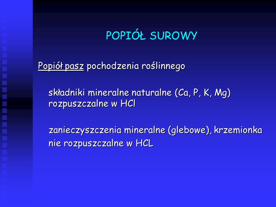 POPIÓŁ SUROWY Popiół pasz pochodzenia roślinnego składniki mineralne naturalne (Ca, P, K, Mg) rozpuszczalne w HCl zanieczyszczenia mineralne (glebowe), krzemionka nie rozpuszczalne w HCL