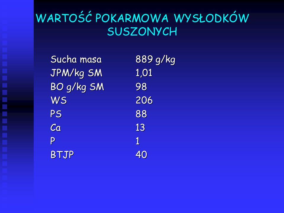 WARTOŚĆ POKARMOWA WYSŁODKÓW SUSZONYCH Sucha masa889 g/kg JPM/kg SM1,01 BO g/kg SM98 WS206 PS88 Ca13 P1 BTJP40