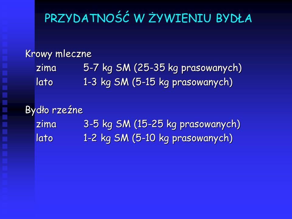 PRZYDATNOŚĆ W ŻYWIENIU BYDŁA Krowy mleczne zima5-7 kg SM (25-35 kg prasowanych) lato1-3 kg SM (5-15 kg prasowanych) Bydło rzeźne zima 3-5 kg SM (15-25 kg prasowanych) lato1-2 kg SM (5-10 kg prasowanych)