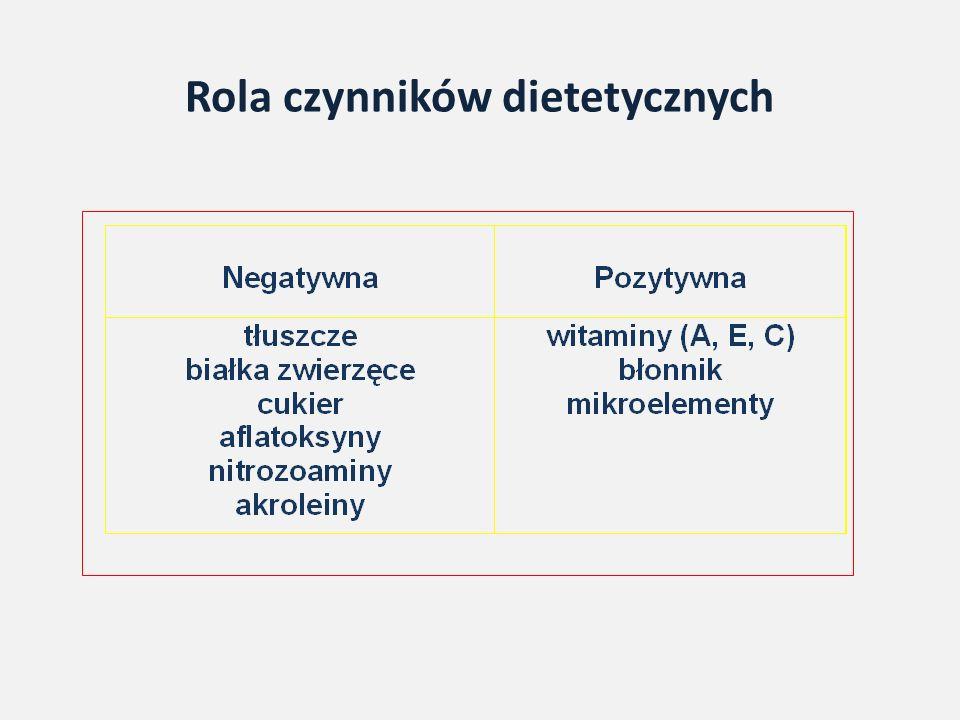 Rola czynników dietetycznych