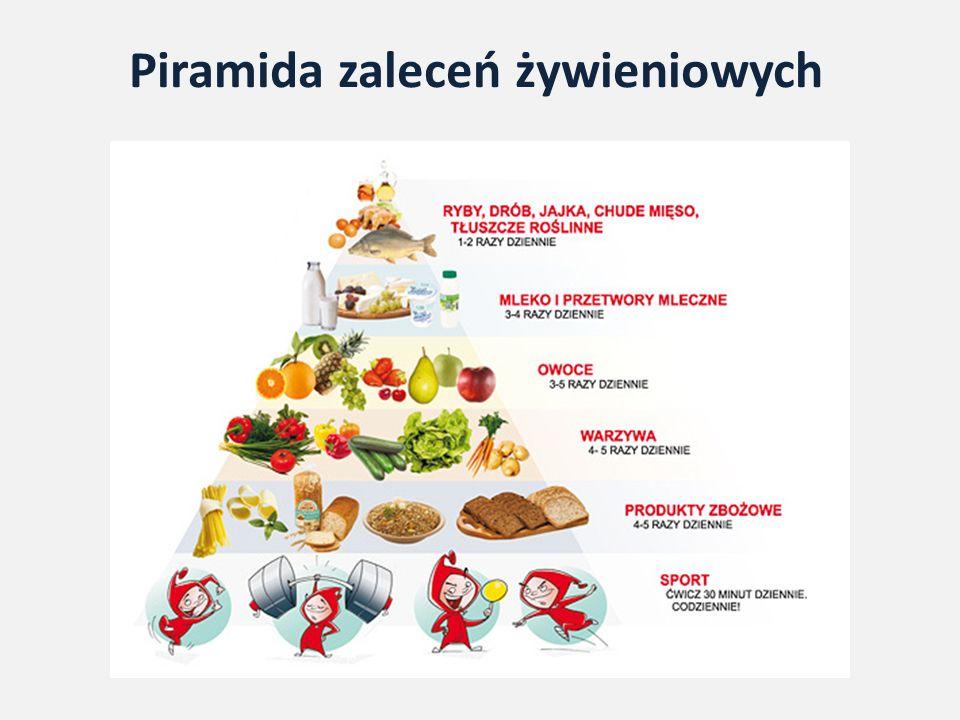 Piramida zaleceń żywieniowych