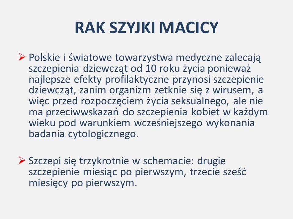 RAK SZYJKI MACICY  Polskie i światowe towarzystwa medyczne zalecają szczepienia dziewcząt od 10 roku życia ponieważ najlepsze efekty profilaktyczne przynosi szczepienie dziewcząt, zanim organizm zetknie się z wirusem, a więc przed rozpoczęciem życia seksualnego, ale nie ma przeciwwskazań do szczepienia kobiet w każdym wieku pod warunkiem wcześniejszego wykonania badania cytologicznego.