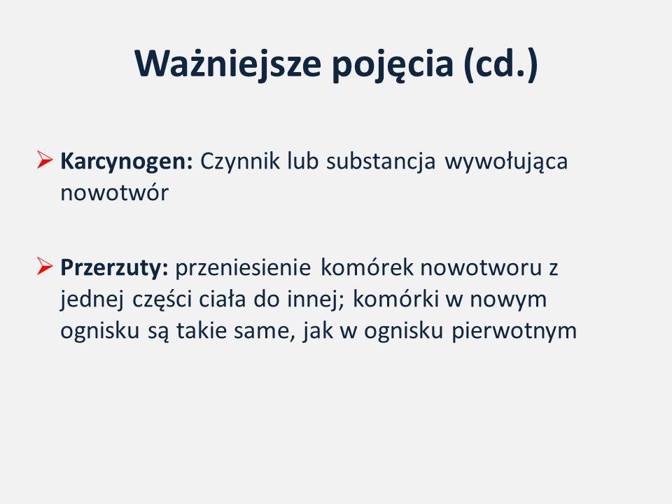 Ważniejsze pojęcia (cd.)  Karcynogen: Czynnik lub substancja wywołująca nowotwór  Przerzuty: przeniesienie komórek nowotworu z jednej części ciała do innej; komórki w nowym ognisku są takie same, jak w ognisku pierwotnym