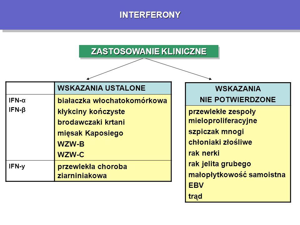 INTERFERONYINTERFERONY ZASTOSOWANIE KLINICZNE WSKAZANIA USTALONE IFN-α IFN-β białaczka włochatokomórkowa kłykciny kończyste brodawczaki krtani mięsak Kaposiego WZW-B WZW-C IFN-y przewlekła choroba ziarniniakowa WSKAZANIA NIE POTWIERDZONE przewlekłe zespoły mieloproliferacyjne szpiczak mnogi chłoniaki złośliwe rak nerki rak jelita grubego małopłytkowość samoistna EBV trąd