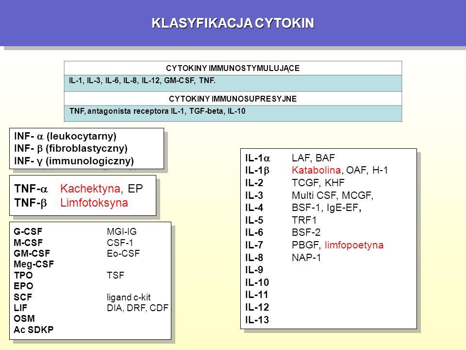 KLASYFIKACJA CYTOKIN CYTOKINY IMMUNOSTYMULUJĄCE IL-1, IL-3, IL-6, IL-8, IL-12, GM-CSF, TNF.