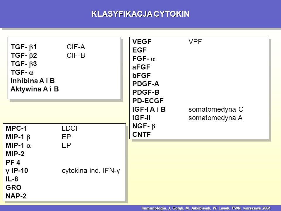KLASYFIKACJA CYTOKIN Immunologia. J. Gołąb, M. Jakóbisiak, W.