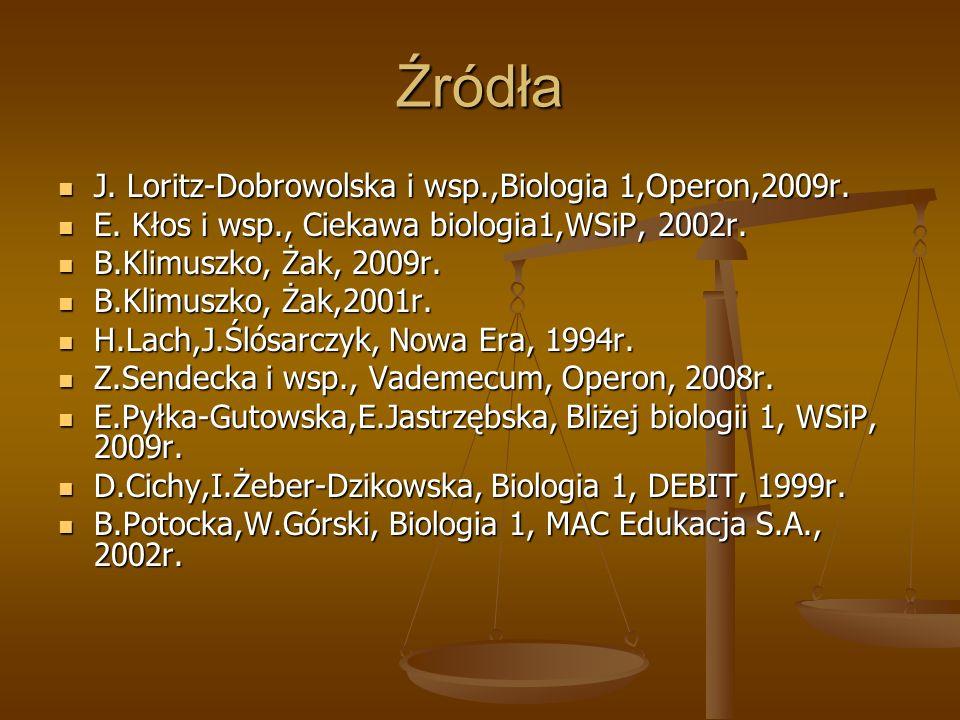 Źródła J. Loritz-Dobrowolska i wsp.,Biologia 1,Operon,2009r. J. Loritz-Dobrowolska i wsp.,Biologia 1,Operon,2009r. E. Kłos i wsp., Ciekawa biologia1,W