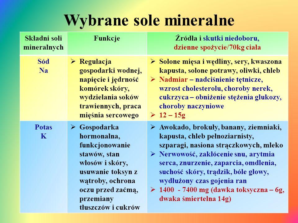 Wybrane sole mineralne Składni soli mineralnych FunkcjeŹródła i skutki niedoboru, dzienne spożycie/70kg ciała Sód Na  Regulacja gospodarki wodnej, napięcie i jędrność komórek skóry, wydzielania soków trawiennych, praca mięśnia sercowego  Solone mięsa i wędliny, sery, kwaszona kapusta, solone potrawy, oliwki, chleb  Nadmiar – nadciśnienie tętnicze, wzrost cholesterolu, choroby nerek, cukrzyca – obniżenie stężenia glukozy, choroby naczyniowe  12 – 15g Potas K  Gospodarka hormonalna, funkcjonowanie stawów, stan włosów i skóry, usuwanie toksyn z wątroby, ochrona oczu przed zaćmą, przemiany tłuszczów i cukrów  Awokado, brokuły, banany, ziemniaki, kapusta, chleb pełnoziarnisty, szparagi, nasiona strączkowych, mleko  Nerwowość, zakłócenie snu, arytmia serca, znurzenie, zaparcia, omdlenia, suchość skóry, trądzik, bóle głowy, wydłużony czas gojenia ran  1400 - 7400 mg (dawka toksyczna – 6g, dwaka śmiertelna 14g)