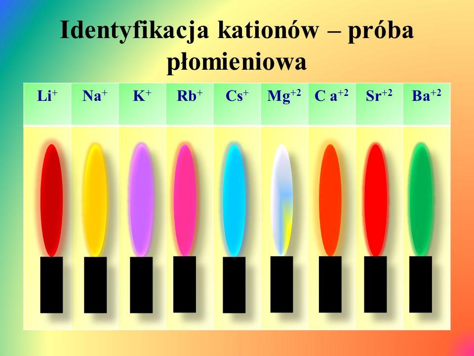 Identyfikacja kationów – próba płomieniowa Li + Na + K+K+ Rb + Cs + Mg +2 C a +2 Sr +2 Ba +2