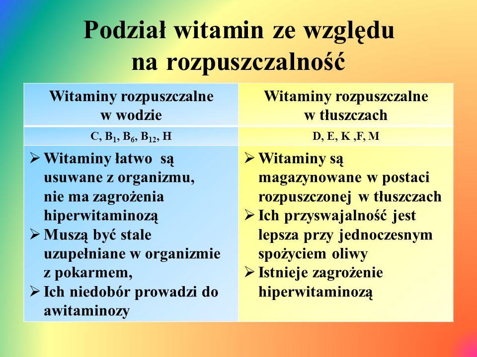 Podział witamin ze względu na rozpuszczalność Witaminy rozpuszczalne w wodzie Witaminy rozpuszczalne w tłuszczach C, B 1, B 6, B 12, HD, E, K,F, M  Witaminy łatwo są usuwane z organizmu, nie ma zagrożenia hiperwitaminozą  Muszą być stale uzupełniane w organizmie z pokarmem,  Ich niedobór prowadzi do awitaminozy  Witaminy są magazynowane w postaci rozpuszczonej w tłuszczach  Ich przyswajalność jest lepsza przy jednoczesnym spożyciem oliwy  Istnieje zagrożenie hiperwitaminozą