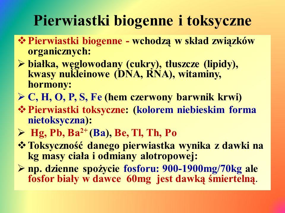 Wybrane sole mineralne Składni soli mineralnych FunkcjeŹródła i skutki niedoboru, dzienne spożycie/70kg ciała Magnez Mg  Utrzymanie prawidłowej pracy mięśni i nerwów  Prawidłowa praca mięśnia sercowego i mózgu  Sery dojrzewające, twarogi, mleko, jaja, sardynki, kapusta, orzechy  Osłabienie mięśni (skurcze) dolegliwości kostne, depresje, zaburzenia pracy serca  250 – 380mg Wapń Ca  Budowa kośćca  Mleko i jego przetwory, nasiona roślin strączkowych, ryby  Krzywica i zmniejszenie masy kostnej, osteoporoza i łamliwość kości u osób starszych  600 – 1500mg (zależy od wieku) Chrom Cr  Metabolizm cukrów, warunkuje działanie insuliny  Orzechy, mąka pełnoziarnista, wątroba, grzyby, rośliny strączkowe, szparagi, brokuły  Nietolerancja glukozy, depresja  0,01 -1,2mg