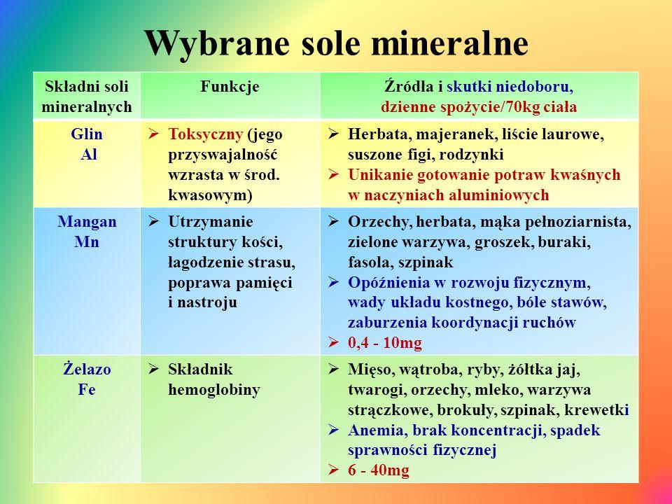 Wybrane sole mineralne Składni soli mineralnych FunkcjeŹródła i skutki niedoboru, dzienne spożycie/70kg ciała Glin Al  Toksyczny (jego przyswajalność wzrasta w środ.