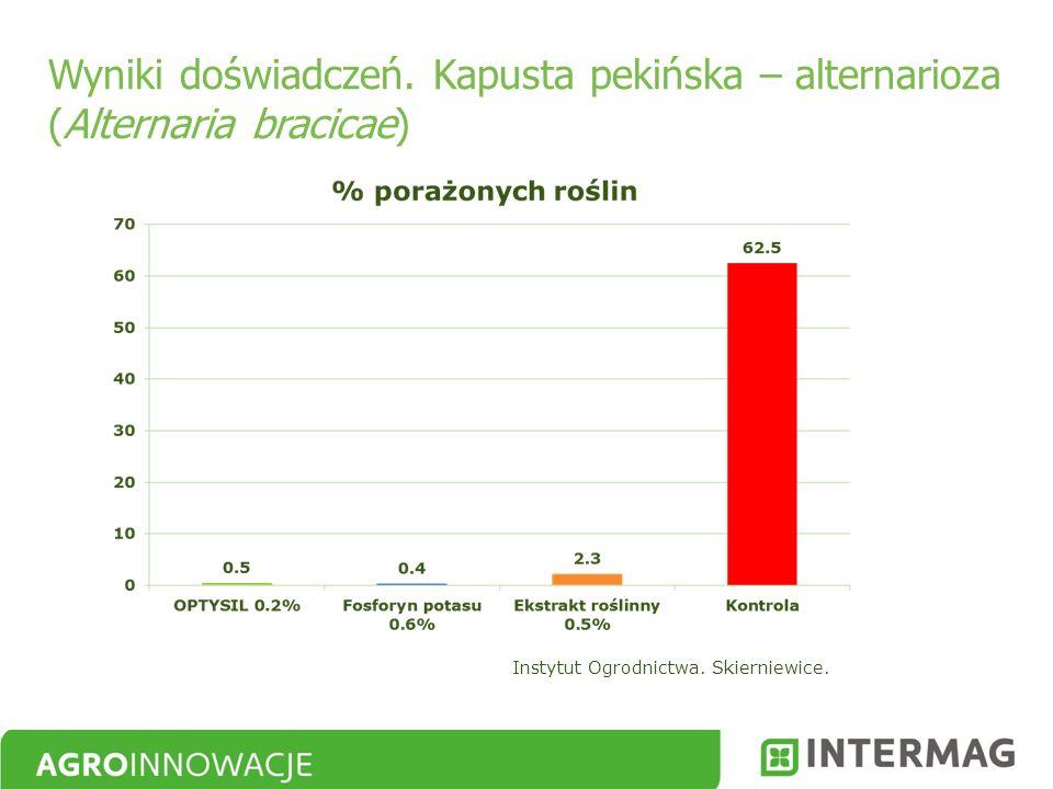 Wyniki doświadczeń. Kapusta pekińska – alternarioza (Alternaria bracicae) Instytut Ogrodnictwa.